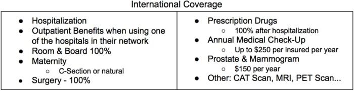Health insurance in Nicaragua